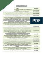 DIVISIÓN DE TEMAS - ecología