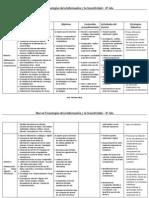 Planificacionnticx2014.Doc2.Doc