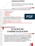 Abastecimiento y función de producción