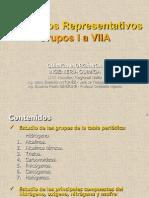 UT6 Grupos Representativos IA a VIIA.pptx