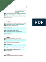 Berkeley Review 12-Week Syllbus