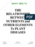 Relationship Between Nutrients and Other Elements to Plant Diseases