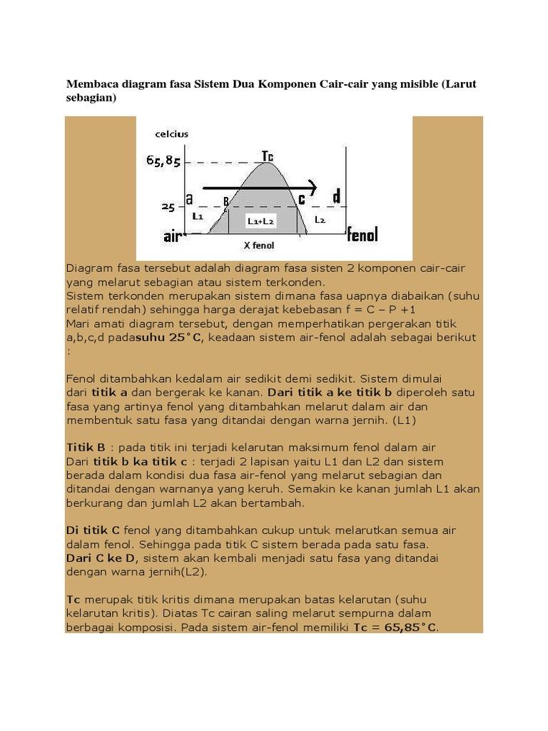 Membaca diagram fasa sistem dua komponen cair ccuart Image collections