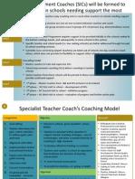 Specialist Teacher Coaches Coaching Model - Modified
