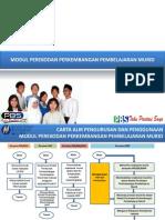 3_modul Offline Pppm