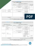 Tax Savings Under LLP