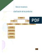clasificaciondelosproductos1-100424195307-phpapp01