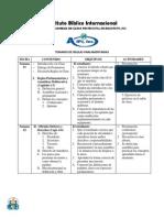 Temario-Reglas-Parlamentarias.pdf