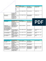 kathleen sullivan objectives formating