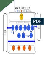 Desarrollo de organizaciones locales por Corbera Networks (The Integral Management Society), Mapa de procesos de CORPORATE