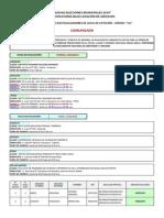 Publicacion Evaluacion Curricular Modificado