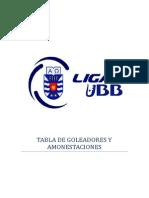 Tabla de Goleadores y Amonestaciones 1° Fecha Liga UBB La Castilla