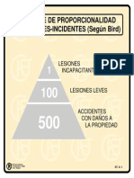 Piramide Accidentes y Costos Presetacion 1.1