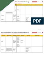 AbofallenUebersicht.pdf