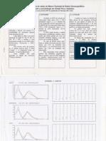 Análise dos Dados do BNDO Segundo a Metodologia do GWS