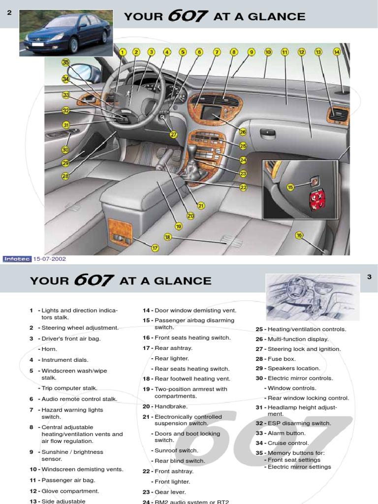 Peugoet 607 Full Repairing Manual En Automatic Transmission Automotive Pneumatic Locking Circuit Configuration Diagram Diesel Engine