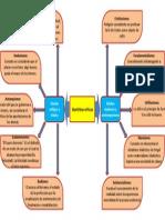 doctrinas éticas - cuadro sinóptico