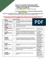 Pick List - 2014