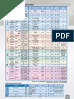 175835 Threadlocking Selector Guide 032010
