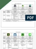 classroom management apps