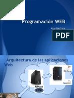 Programación Web - U2