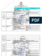 f4 Chemistry Yearly Plan