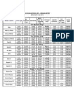 Hyundai Cars Price List 13 Feb 2014