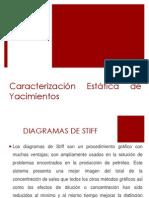 Analisis STIFF
