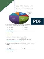 Pie Graphs(Data Interpretation)