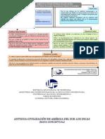 Mapas Conceptuales de tecnologia, civilizacion etnica, Historia.pptx