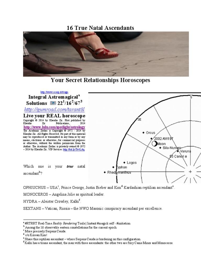 20 Eastern Ascendants in Astrology   PDF   Horoscope   Zodiac