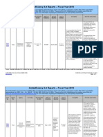 Mar 25, 2014 Antideficiency Act Reports - Fiscal Year 2013 661911