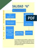 procedimiento_licencia_edificación