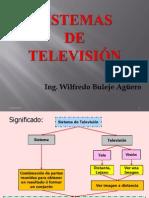 SISTEMA DE TV  POR  RADIODIFUSIÓN