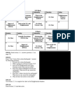 World History II Ms. Murphy Homework Sheet #5