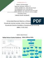 Consolidado del Foro TC1 Epistemología Grupo_77