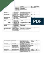 Caracteristicas de las provincias fisiográficas de méxico