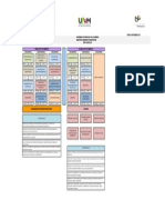 Upvm PDF Mapacurrimima 2012