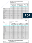 Detailed Statement of Current Year's Obligations, Disbursements and Unpaid Obligations - 1st Quarter 2013