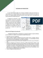 DIAGRAMA DE PRODUCCIÓN
