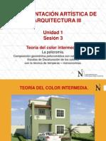 PPT de la Unidad 1 Sesión 3 Formato Analogo