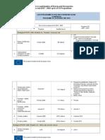 Bh+Lista++Programa+2014 2020+b+h.doc