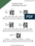 Mod Al Pentatonic Target Notes Pt 2