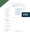 Protocolo de Calificacion Del Test Vender Koppitz