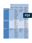 ef310 unit 08 client assessment matrix fitt pros-3 2
