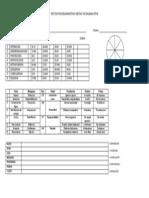 Test de Psicodiagnostico Gestalt de Salama Formato de Calificacion