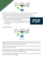 [Tutoriel]  Communication Android Avec MySQL [PHP] [ Partie 1_2 ]