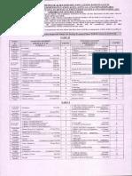 BISE Bahawalpur HSSC Annual Date Sheet 2014