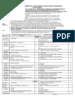 Bise Sargodha Date Sheet Inter Annual Exam,2014