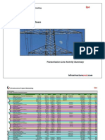 600- Transmission Line Activity Summary
